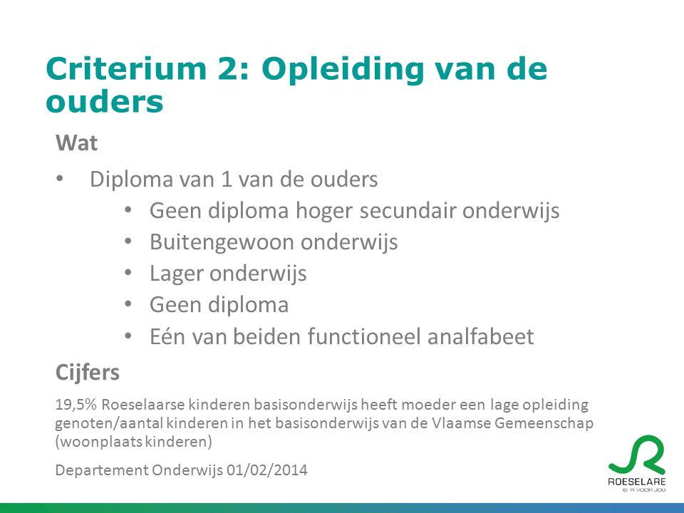Criterium 2: opleiding ouders vs SMJP 2.AP stimuleren tot het afronden van de schoolloopbaan Kleuterparticipatie bevorderen Projecten flankerende (taal) stimulansen bv.
