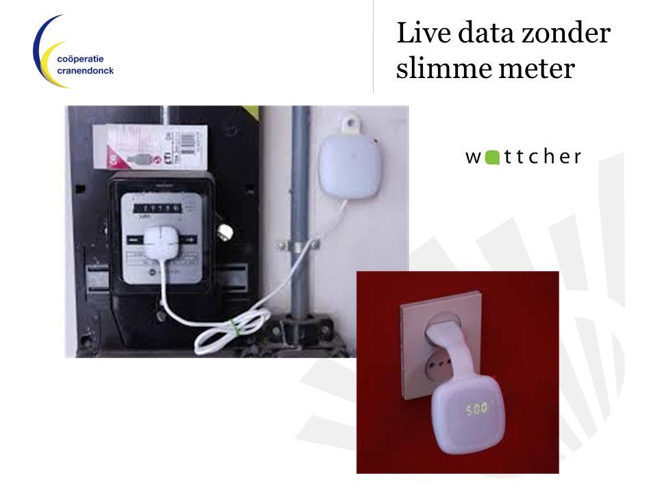 Live data zonder slimme meter