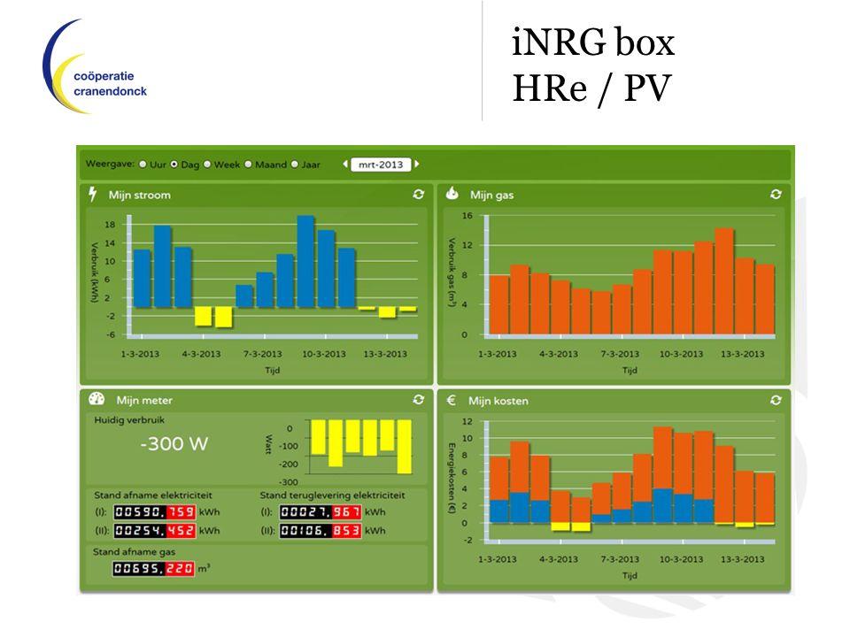 iNRG box HRe / PV