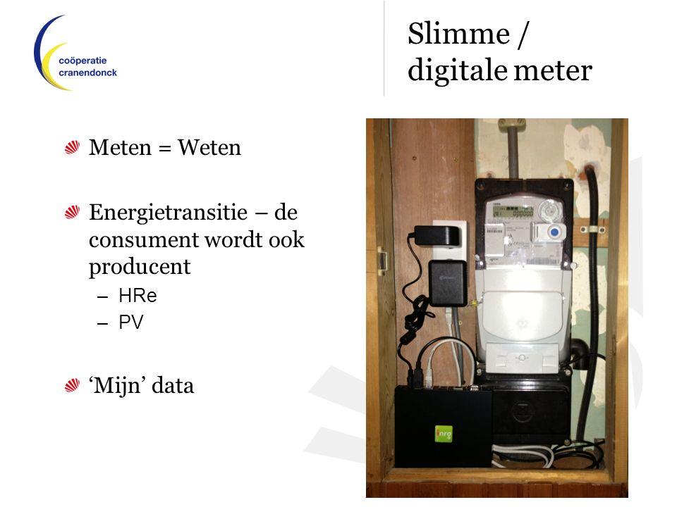Meten = Weten Energietransitie – de consument wordt ook producent –HRe –PV 'Mijn' data Slimme / digitale meter