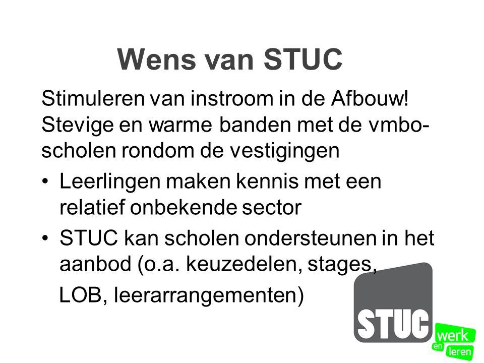 Wens van STUC Stimuleren van instroom in de Afbouw! Stevige en warme banden met de vmbo- scholen rondom de vestigingen Leerlingen maken kennis met een