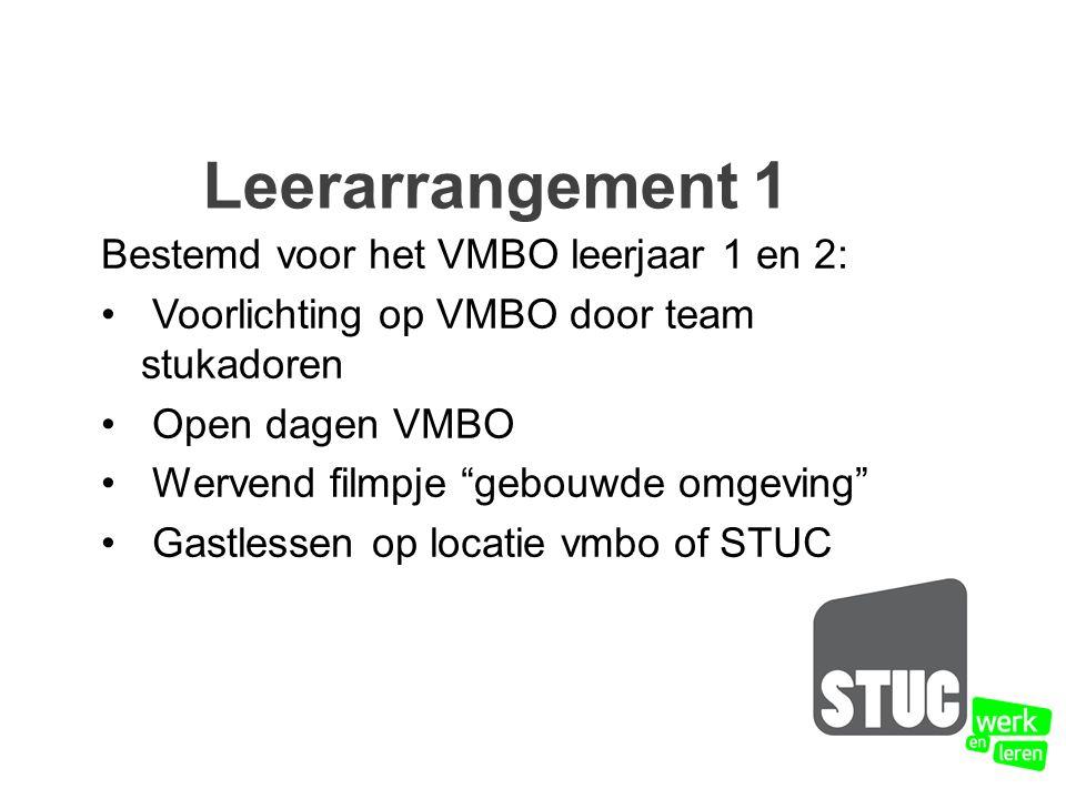 Bestemd voor het VMBO leerjaar 1 en 2: Voorlichting op VMBO door team stukadoren Open dagen VMBO Wervend filmpje gebouwde omgeving Gastlessen op locatie vmbo of STUC Leerarrangement 1