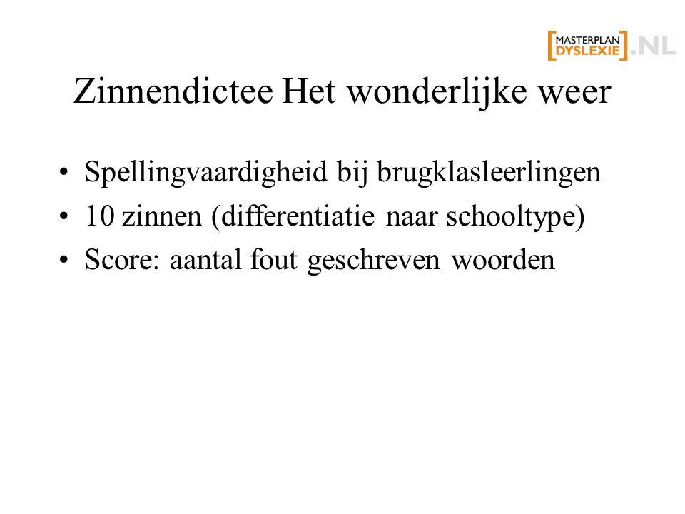 Zinnendictee Het wonderlijke weer Spellingvaardigheid bij brugklasleerlingen 10 zinnen (differentiatie naar schooltype) Score: aantal fout geschreven woorden