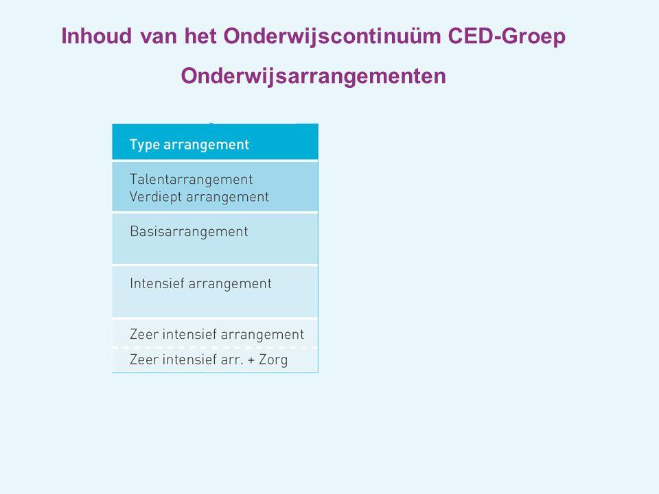 Inhoud van het Onderwijscontinuüm CED-Groep Onderwijsarrangementen