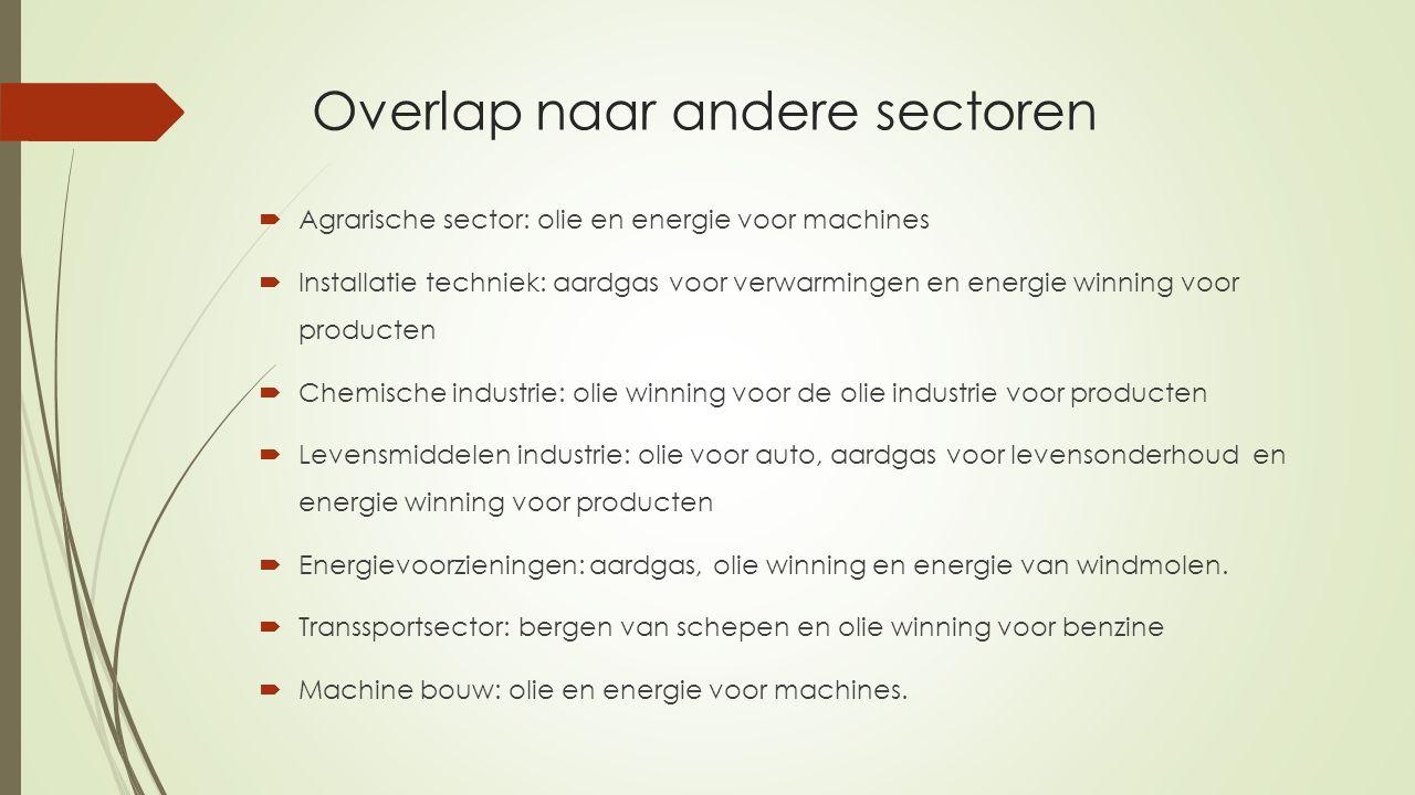 Overlap naar andere sectoren  Agrarische sector: olie en energie voor machines  Installatie techniek: aardgas voor verwarmingen en energie winning v