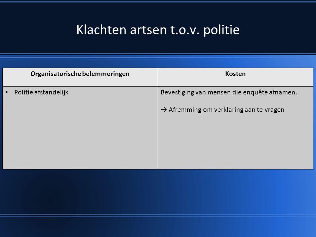 Organisatorische belemmeringenKosten Politie afstandelijkBevestiging van mensen die enquête afnamen.