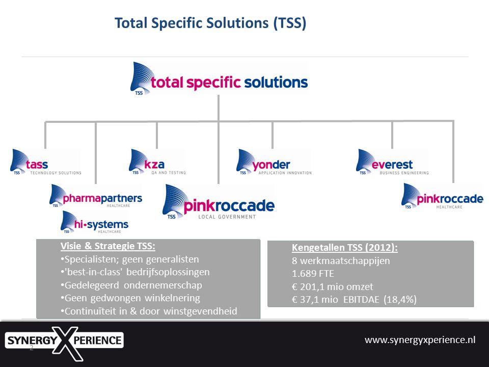 www.synergyxperience.nl 3 PinkRoccade Local Government 50 jaar ervaring Fusies en overnames in jaren '90 > 50% van de Nederlandse gemeenten is klant Een totaalportfolio van softwareoplossingen en diensten Vol ambities: omzetgroei van 25% over 5 jaar Intensieve samenwerking met verenigde gebruikers en partners (GV/MOC) 300 collega's met passie voor onze klanten en het vak 3