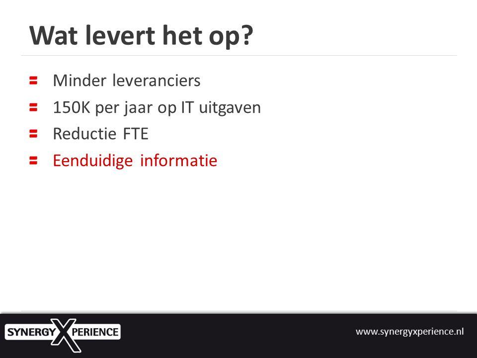 www.synergyxperience.nl Wat levert het op.