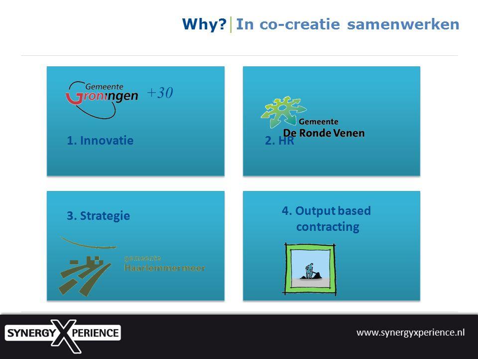 Vandaag de dag Alle medewerkers werken met Synergy CRM Klantinformatie incl.