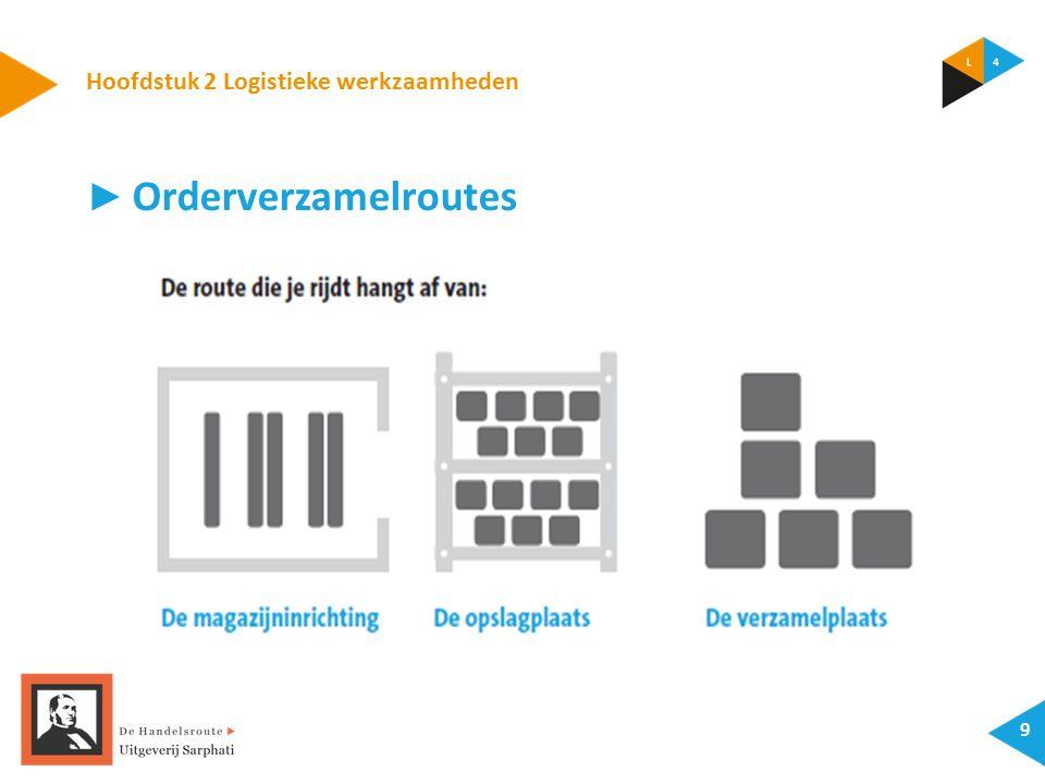 Hoofdstuk 2 Logistieke werkzaamheden 9 ► Orderverzamelroutes