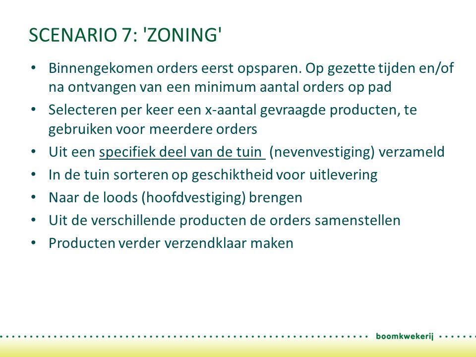 SCENARIO 7: 'ZONING' Binnengekomen orders eerst opsparen. Op gezette tijden en/of na ontvangen van een minimum aantal orders op pad Selecteren per kee