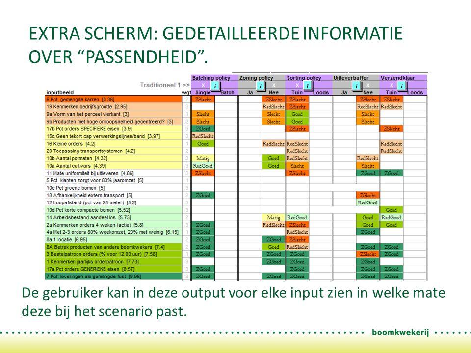 """EXTRA SCHERM: GEDETAILLEERDE INFORMATIE OVER """"PASSENDHEID"""". De gebruiker kan in deze output voor elke input zien in welke mate deze bij het scenario p"""
