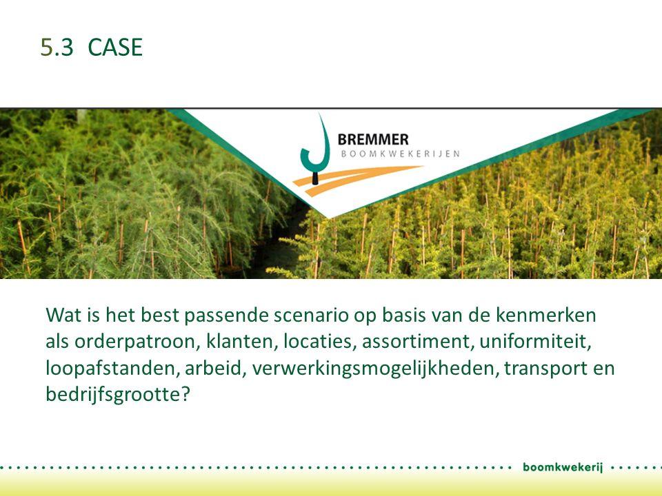 5.3 CASE Wat is het best passende scenario op basis van de kenmerken als orderpatroon, klanten, locaties, assortiment, uniformiteit, loopafstanden, arbeid, verwerkingsmogelijkheden, transport en bedrijfsgrootte?