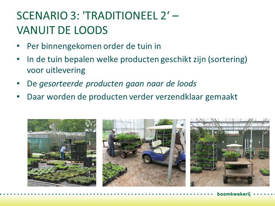 SCENARIO 3: TRADITIONEEL 2' – VANUIT DE LOODS Per binnengekomen order de tuin in In de tuin bepalen welke producten geschikt zijn (sortering) voor uitlevering De gesorteerde producten gaan naar de loods Daar worden de producten verder verzendklaar gemaakt