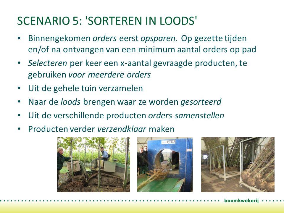 SCENARIO 5: SORTEREN IN LOODS Binnengekomen orders eerst opsparen.