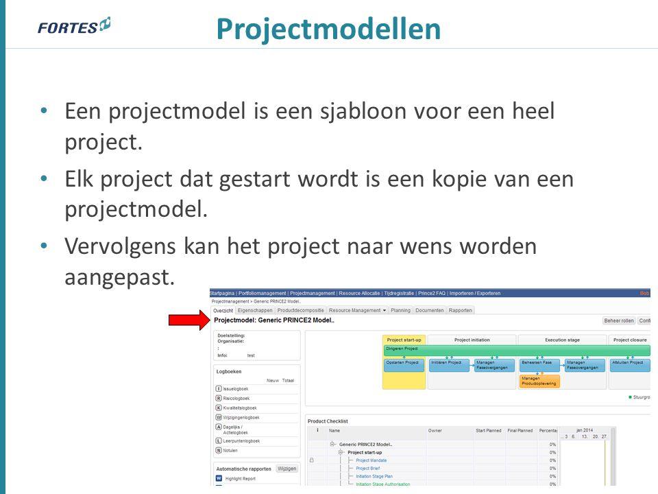 Projectmodellen Een projectmodel is een sjabloon voor een heel project.