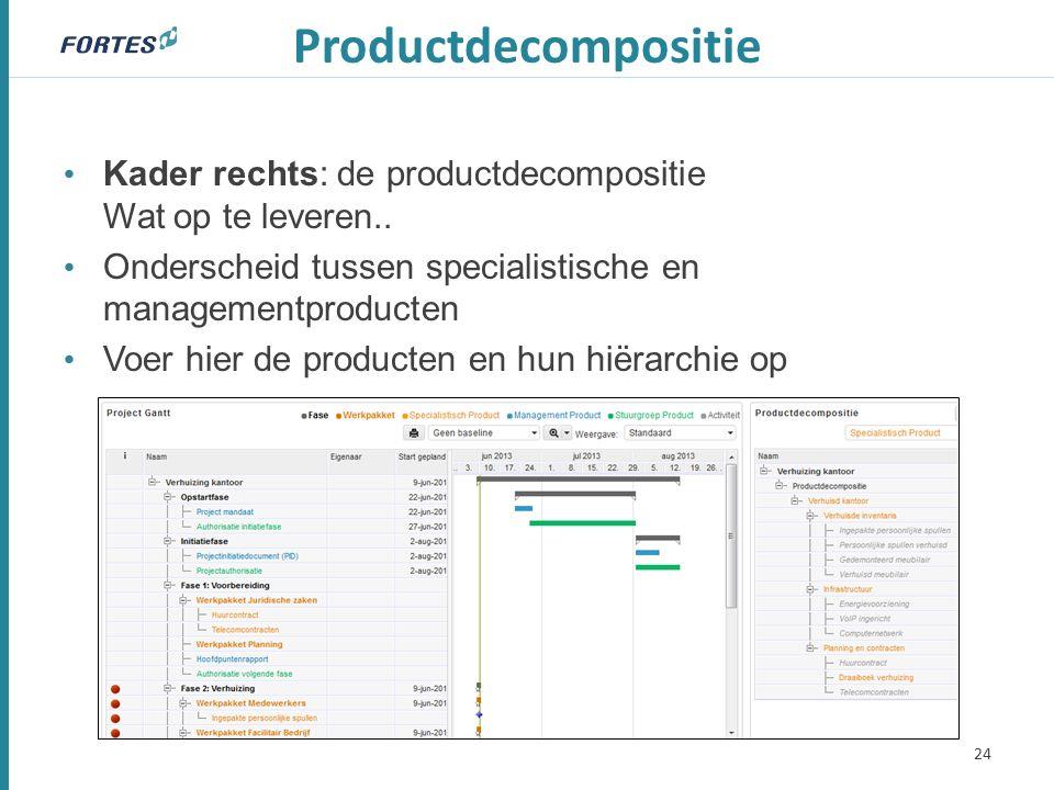 Productdecompositie Kader rechts: de productdecompositie Wat op te leveren..