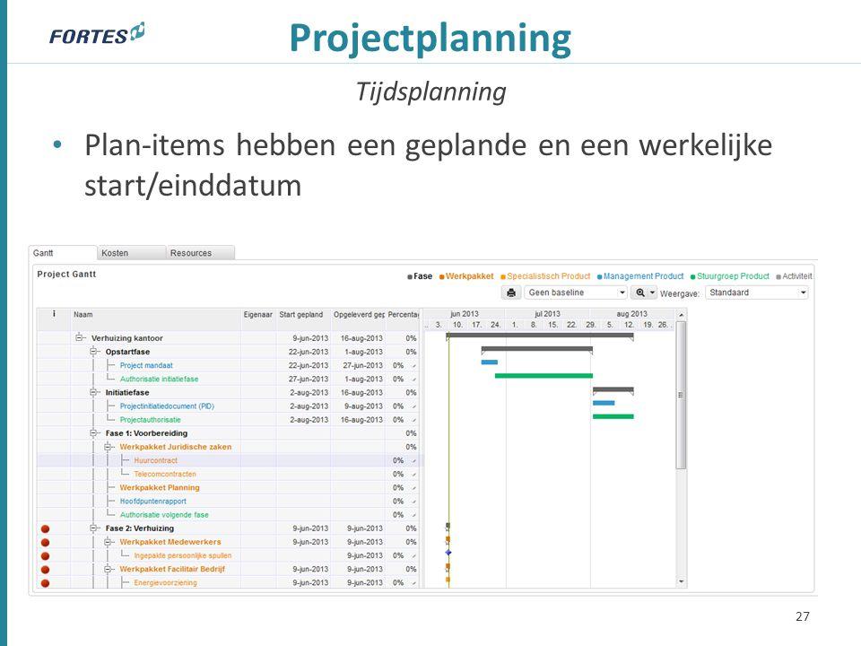 Tijdsplanning Projectplanning Plan-items hebben een geplande en een werkelijke start/einddatum 27