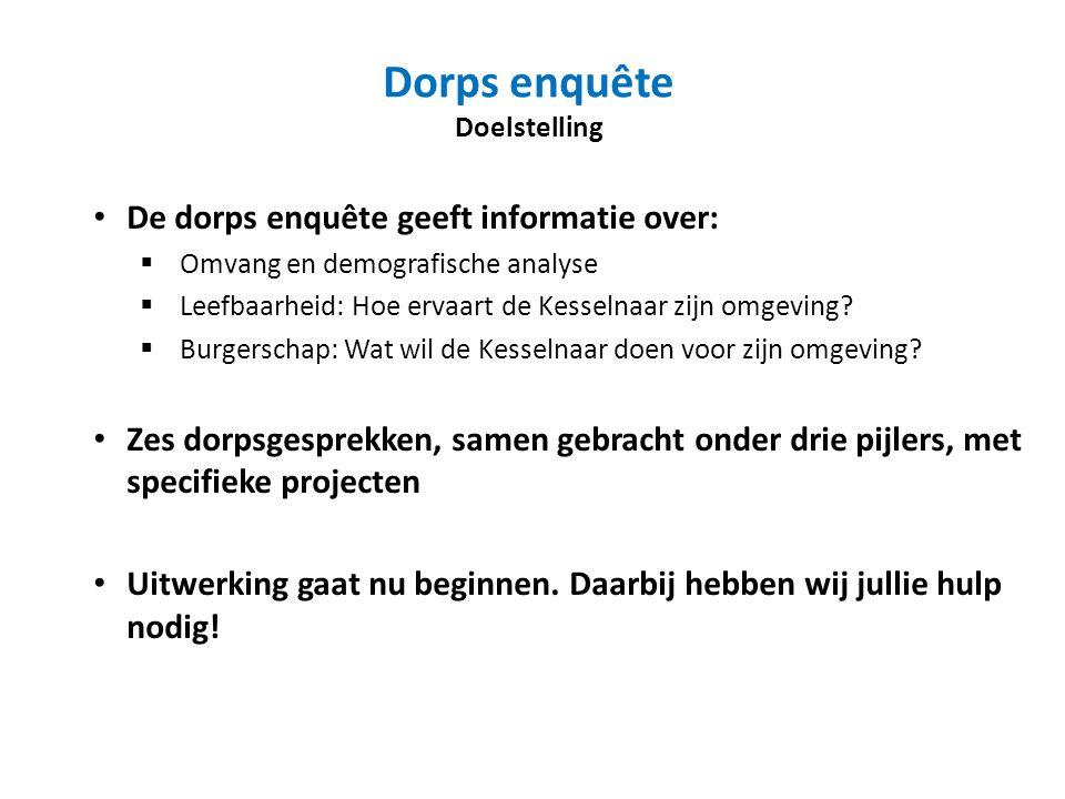 Dorps enquête Doelstelling De dorps enquête geeft informatie over:  Omvang en demografische analyse  Leefbaarheid: Hoe ervaart de Kesselnaar zijn omgeving.