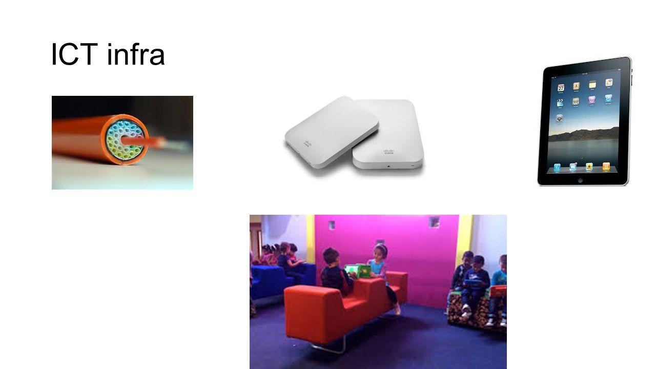 ICT infra