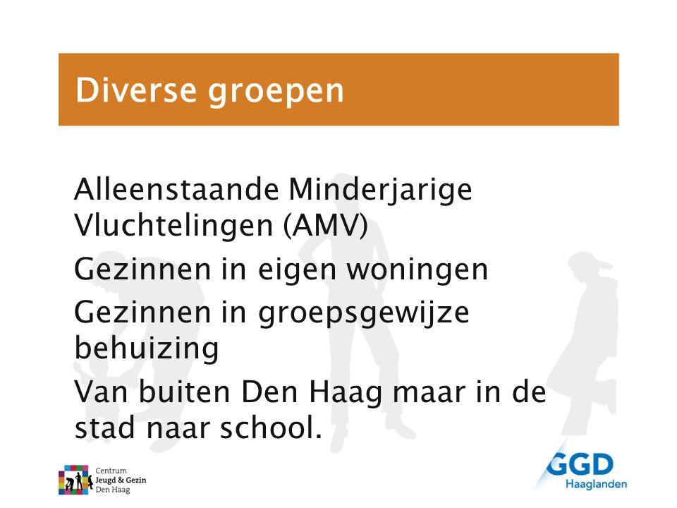 Diverse groepen Alleenstaande Minderjarige Vluchtelingen (AMV) Gezinnen in eigen woningen Gezinnen in groepsgewijze behuizing Van buiten Den Haag maar in de stad naar school.