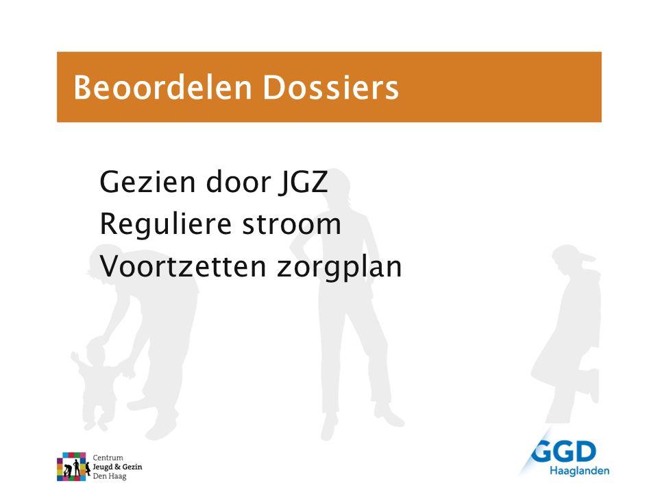 Beoordelen Dossiers Gezien door JGZ Reguliere stroom Voortzetten zorgplan