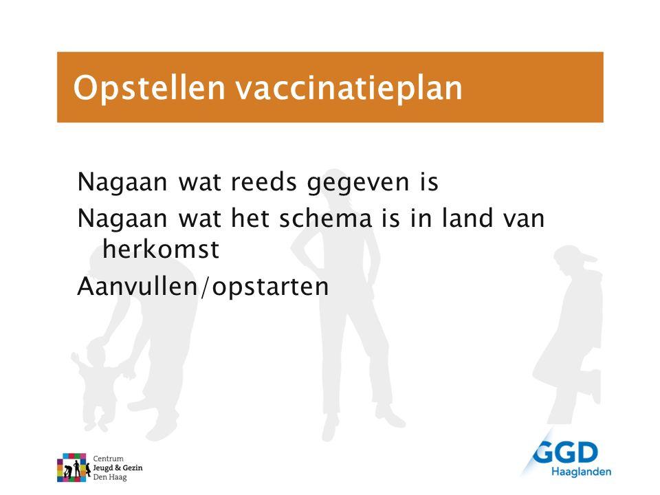 Opstellen vaccinatieplan Nagaan wat reeds gegeven is Nagaan wat het schema is in land van herkomst Aanvullen/opstarten