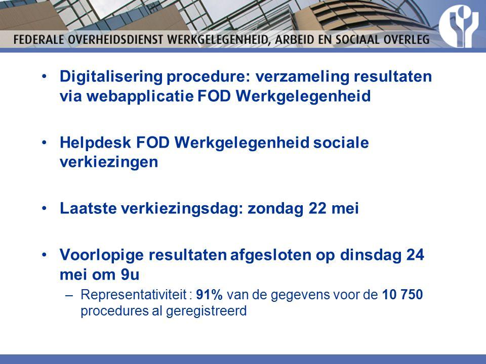 Sociale verkiezingen 2016 Voorlopige resultaten Gedetailleerde resultaten Ook beschikbaar op de website van de FOD Werkgelegenheid www.werk.belgie.be