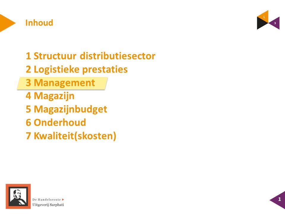 Inhoud 1 Structuur distributiesector 2 Logistieke prestaties 3 Management 4 Magazijn 5 Magazijnbudget 6 Onderhoud 7 Kwaliteit(skosten) 1