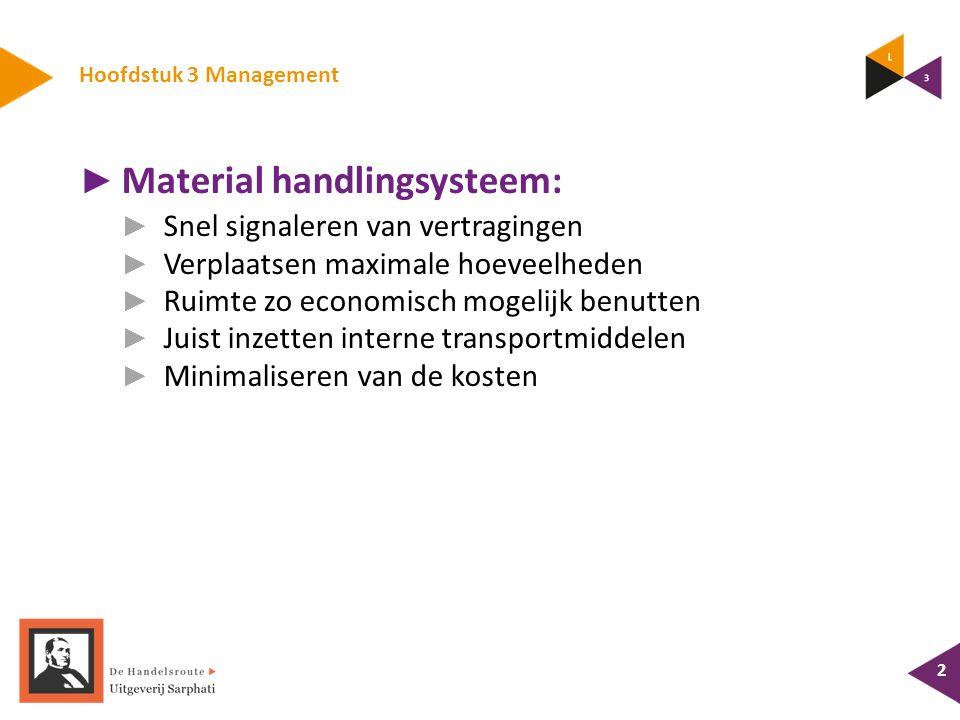 Hoofdstuk 3 Management 2 ► Material handlingsysteem: ► Snel signaleren van vertragingen ► Verplaatsen maximale hoeveelheden ► Ruimte zo economisch mog