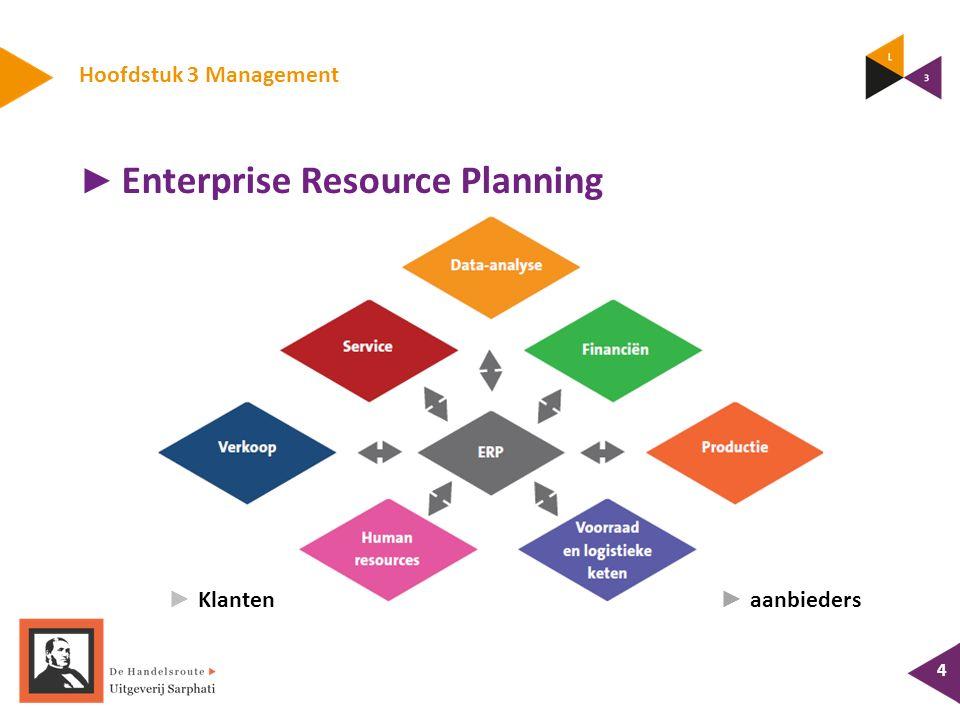 Hoofdstuk 3 Management 4 ► Enterprise Resource Planning ► Klanten ► aanbieders