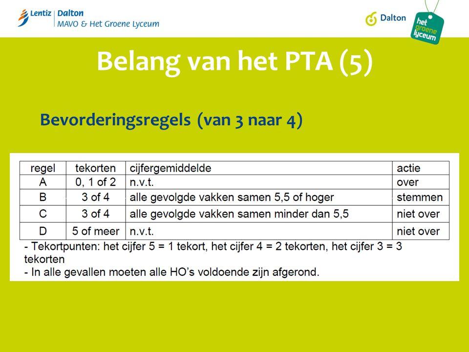 Belang van het PTA (5) Bevorderingsregels (van 3 naar 4)