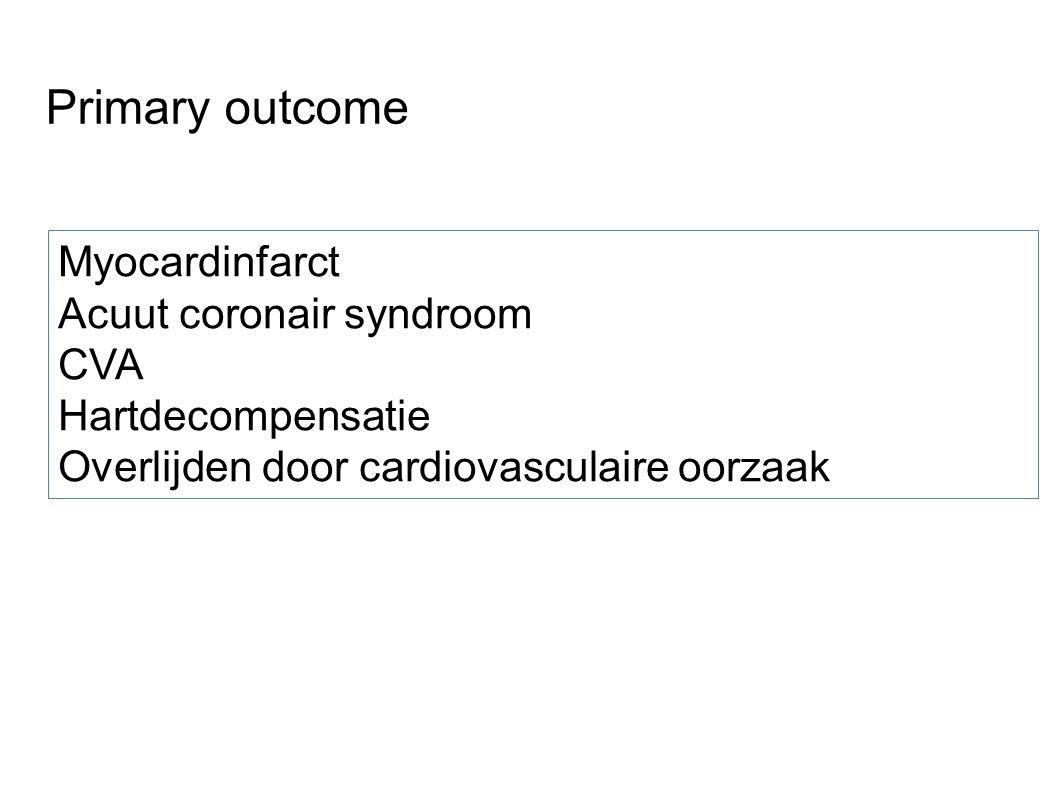 Primary outcome Myocardinfarct Acuut coronair syndroom CVA Hartdecompensatie Overlijden door cardiovasculaire oorzaak