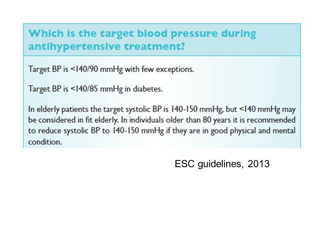 ESC guidelines, 2013