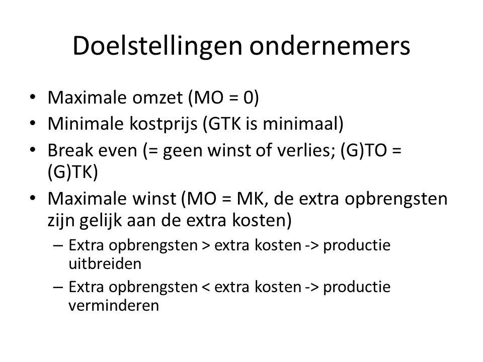 Doelstellingen ondernemers Maximale omzet (MO = 0) Minimale kostprijs (GTK is minimaal) Break even (= geen winst of verlies; (G)TO = (G)TK) Maximale winst (MO = MK, de extra opbrengsten zijn gelijk aan de extra kosten) – Extra opbrengsten > extra kosten -> productie uitbreiden – Extra opbrengsten productie verminderen
