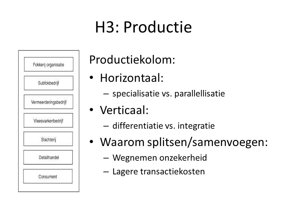 H3: Productie Productiekolom: Horizontaal: – specialisatie vs.