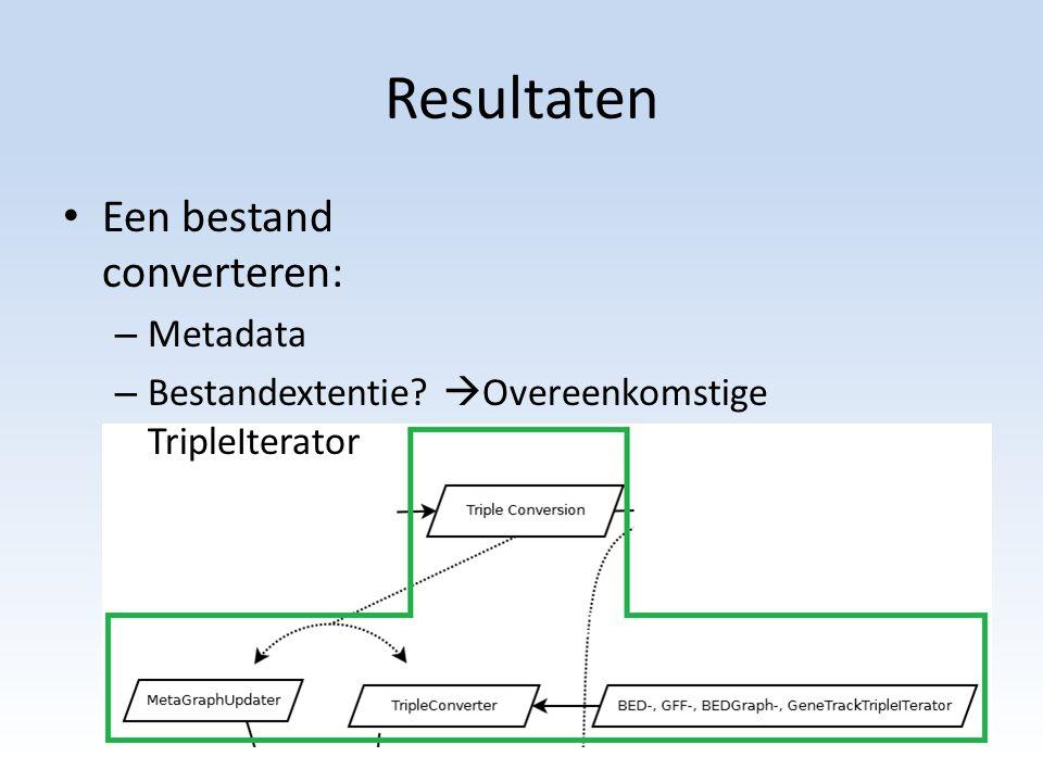 Resultaten Een bestand converteren: – Metadata – Bestandextentie?  Overeenkomstige TripleIterator