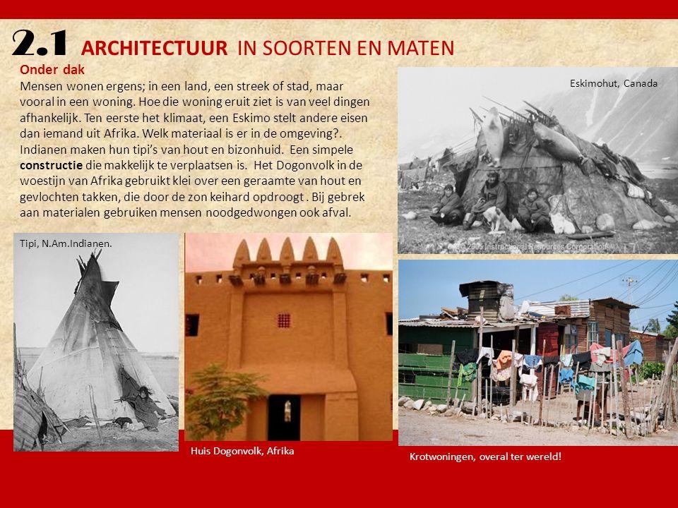 2.1 ARCHITECTUUR IN SOORTEN EN MATEN Onder dak Mensen wonen ergens; in een land, een streek of stad, maar vooral in een woning. Hoe die woning eruit z