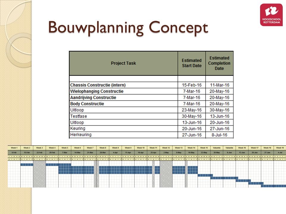 Bouwplanning Concept