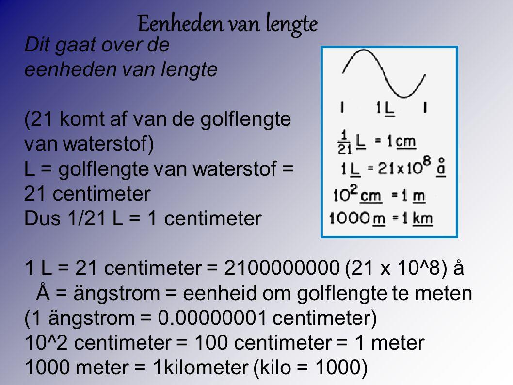 Dit gaat over de eenheden van lengte (21 komt af van de golflengte van waterstof) L = golflengte van waterstof = 21 centimeter Dus 1/21 L = 1 centimeter 1 L = 21 centimeter = 2100000000 (21 x 10^8) å Å = ängstrom = eenheid om golflengte te meten (1 ängstrom = 0.00000001 centimeter) 10^2 centimeter = 100 centimeter = 1 meter 1000 meter = 1kilometer (kilo = 1000) Eenheden van lengte