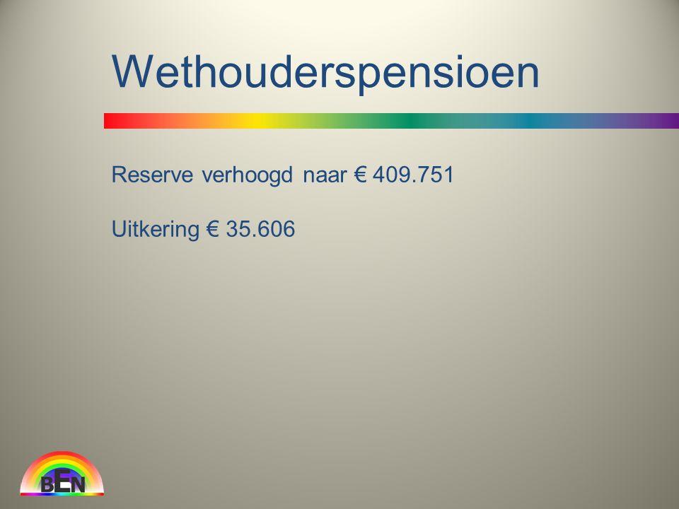Reserve verhoogd naar € 409.751 Uitkering € 35.606 Wethouderspensioen
