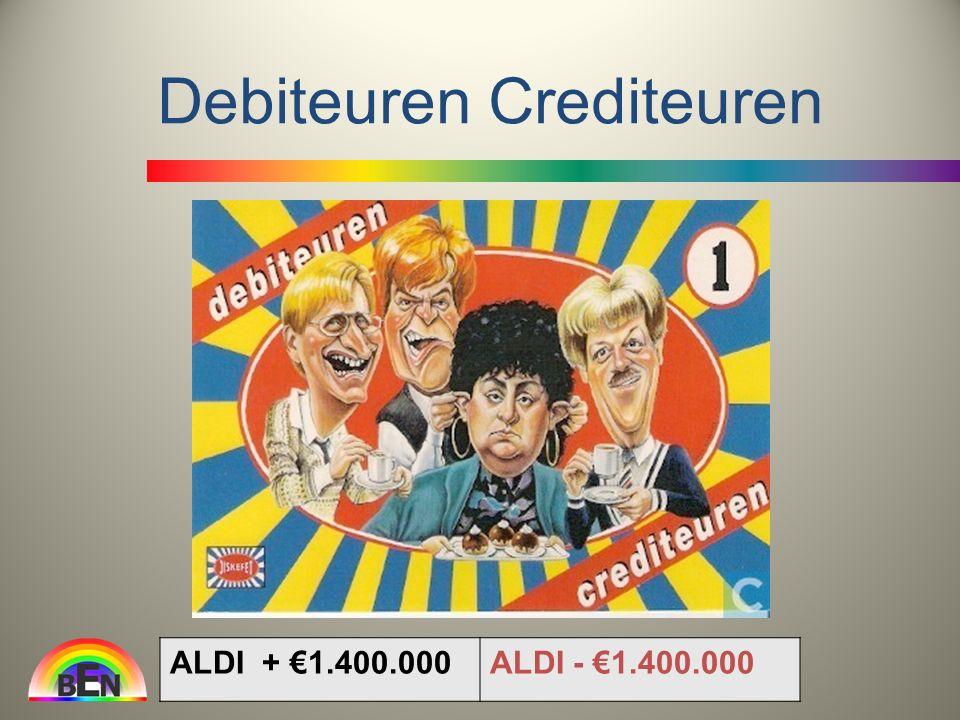 Debiteuren Crediteuren ALDI + €1.400.000ALDI - €1.400.000