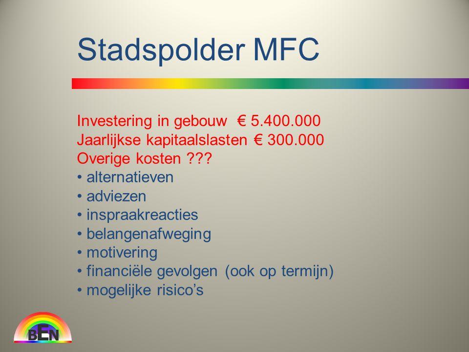 Investering in gebouw € 5.400.000 Jaarlijkse kapitaalslasten € 300.000 Overige kosten .
