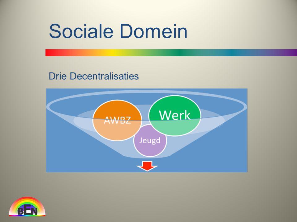 Drie Decentralisaties Sociale Domein