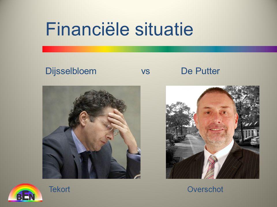 Dijsselbloem vs De Putter Financiële situatie Tekort Overschot
