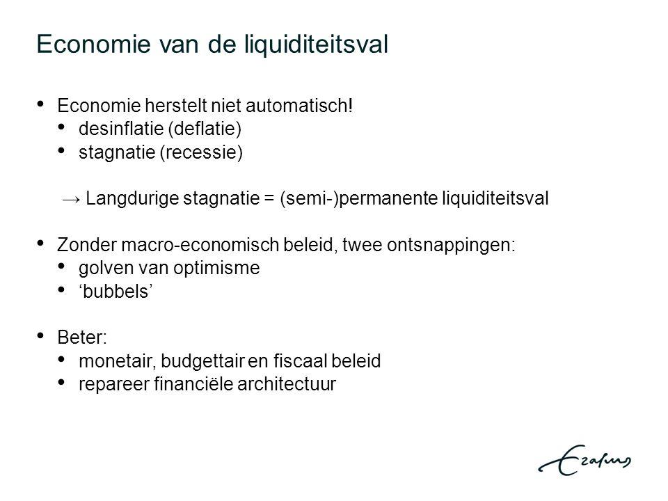 Economie van de liquiditeitsval Economie herstelt niet automatisch! desinflatie (deflatie) stagnatie (recessie) → Langdurige stagnatie = (semi-)perman
