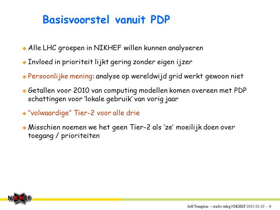 Jeff Templon – stafoverleg NIKHEF 2005.03.10 - 6 Basisvoorstel vanuit PDP u Alle LHC groepen in NIKHEF willen kunnen analyseren u Invloed in prioritei