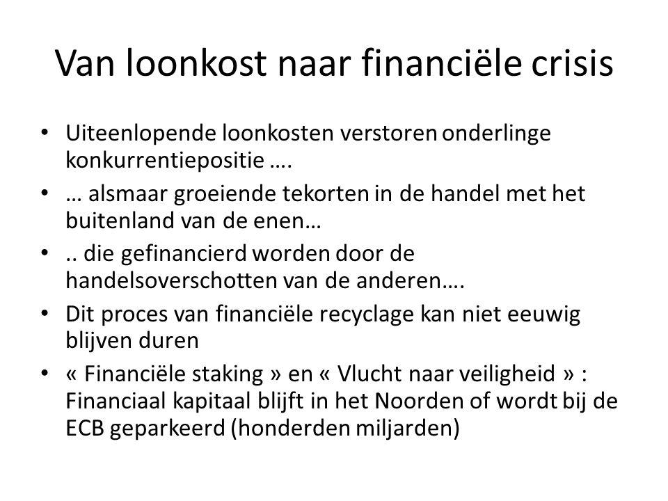 Van loonkost naar financiële crisis Uiteenlopende loonkosten verstoren onderlinge konkurrentiepositie ….