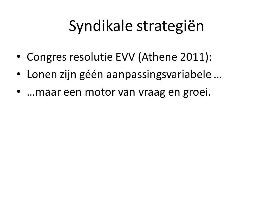 Syndikale strategiën Congres resolutie EVV (Athene 2011): Lonen zijn géén aanpassingsvariabele … …maar een motor van vraag en groei.