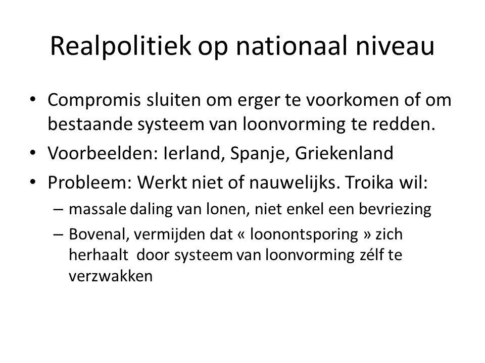 Realpolitiek op nationaal niveau Compromis sluiten om erger te voorkomen of om bestaande systeem van loonvorming te redden. Voorbeelden: Ierland, Span